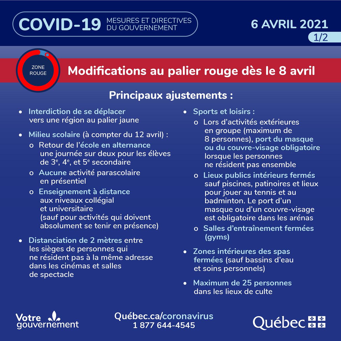 Covid 19 - palier rouge 8 avril (Auteur : Santé publique)